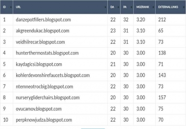 Provide 10 Expired Blogspot High DA/PA Up To PA 30 Include Gmail Account