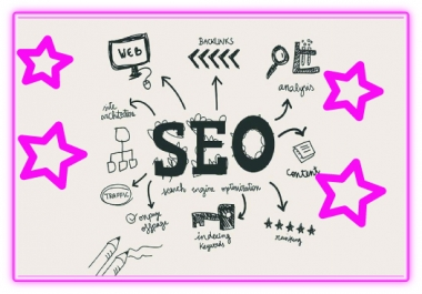 Do 50 of HQ & Most Effective Links using your any ARTICLE