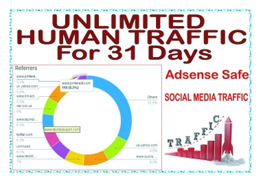 Get UNLIMITED Human 31 days of web traffic from social & organic web traffic