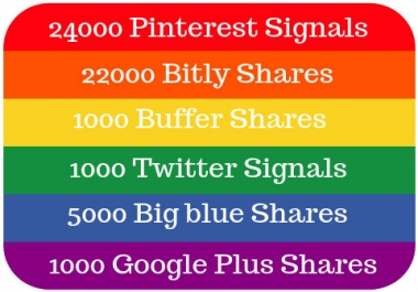 52,000 Mixed Pinterest Bitly & Buffer Social Signals Nitro Boost Your SEO Rankings!