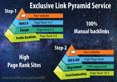 1st Page Link Pyramid Service Manually High DA PA site