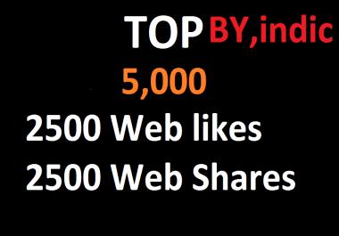 5,000 Social Signals White Hat SEO Backlinks Rank on TOP 1 Social Media