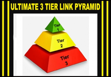 Natural Powerful Tier-3 Link Pyramid, Organic White hat SEO Service – Guaranteed Ranking
