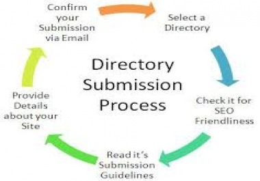 Created Manually High Authority 20 Directory submission Get Google Ranking Your Website