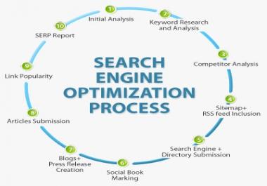 Offer 250 High Quality PR9 DA Domain Authority Backlink