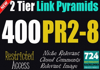 400 PR2-8 WEB2.0 Blogs + Social Bookmarks + Wiki Dofollow Backlinks