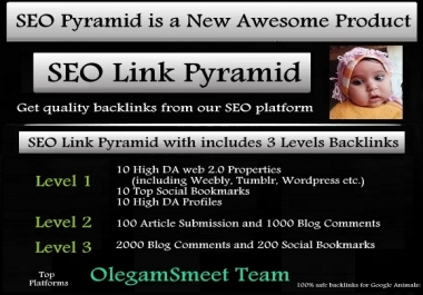 SEO Pyramid is a New Offer - SEO Link Pyramid with includes 3 Levels Backlinks