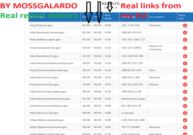 make 100 edu and gov backlinks high da and pa 50 to 100 real