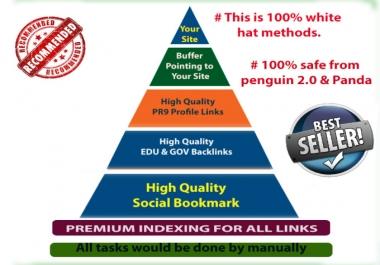 Write/Publish Article on Medium.Com | 209+ Million Monthly Visitors