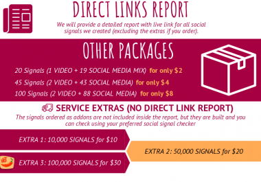 45 Social Signals on Top Social Networks with Direct Links