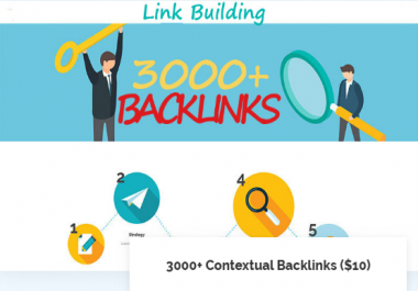 3000 Contextual Backlinks Mix (PBN, Social, Do-Follow)