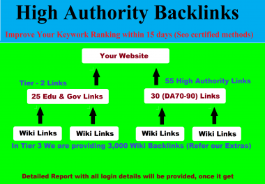Improve Your Keywords ranking with high authority and edu and Gov Backlinks