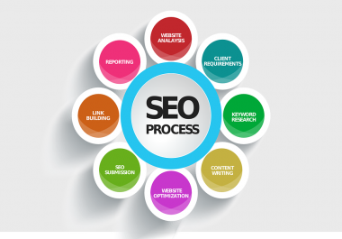 2 Guest Posts on TECHNOLOGY Niche SEO Backlink Building