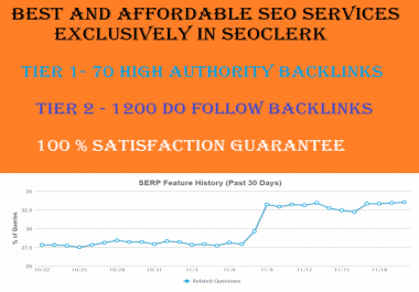 Provide 70 High DA Backlinks in Tier1 & 1200 Dofollow backlinks in Tier 2
