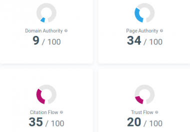 3 permanent adult PBN blog posts with contextual backlinks, 100percent spam free, original content blogs with traffic