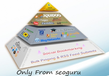 Create Hummingbird safe 4 Tier Link Pyramid using PR9 Web2 blogs- Skyrocket your Google Rankings.