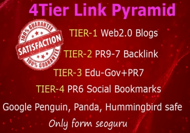 Create Hummingbird safe 4 Tier Link Pyramid using PR9 Web2 blogs for