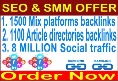 SEO & SMM campaigns 2019- 1500 Mix platforms backlinks-  1100 Article directories backlinks-7 Million Social traffic