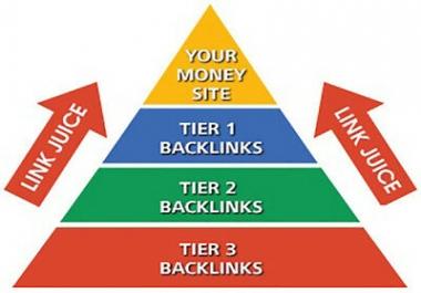 Seo - DR70 Super Powerful 3 tier backlink pyramid
