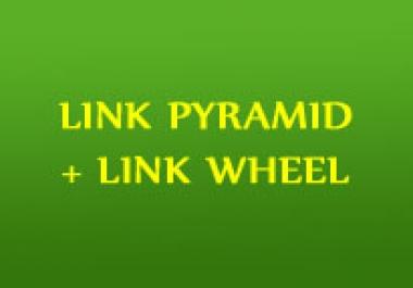 create Link PYRAMID + link wheel