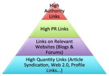 create Link PYRAMID + link wheel = push with unique articles best offpage pyramid for your website