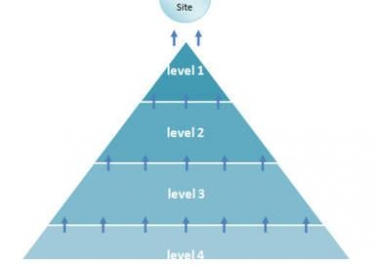 get your website to the first page of Google with the only DOUBLE link pyramid service on SEOCLERKS ONLY
