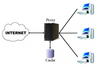 Proxy Consultancy Service
