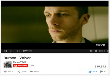 500K VEVO views 500,000 VEVO Views
