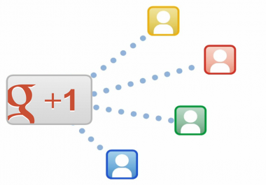 6,000 Google Plus Post Sharing