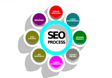 I need SEO works for my Website