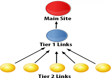 I need Tier2 & Tier 3 For my Tier 1 Links