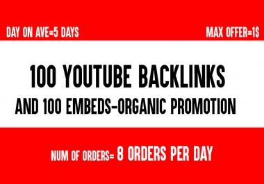 Need 100 YouTube Backlinks and 100 Embeds