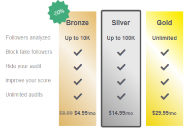 twitter audit service silver grade urgently require
