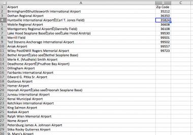 Very simple data entry job