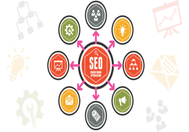 Long Term Project Need Serious seo Expert