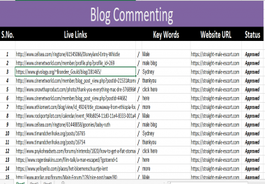I need blog comments blacklinks