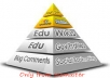 Rank on Google 1st page by exclusive Link Pyramid.  for $5