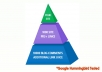 Make Link Pyramid 1000 PR3 - PR8 Profiles and 10,000 Blog Comments