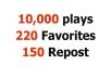 Add 10000 Amazing Plays, 220 Favorites PLUS 150 Repost MixCloud