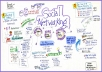 Deliver 1,500 Forum & Social Networks Backlinks