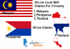 create 30 live Local Seo Citations For Thailand or Malaysia or Philippines