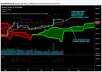 GET HIGHLY ACCURATE DAILY CRYPTO CURRENCY TRADING SIG... for $50