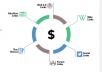 Link Wheel SEO Backlink Services for $20