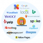Add your business details on top 50 Local citations sites manually.