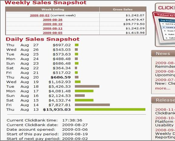 Make Money With Clickbank Affiliate Tools  Ads