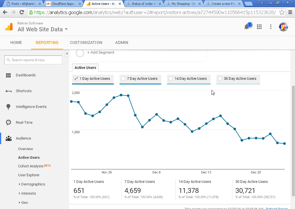 Google Traffic dropped Recovery - SEOClerks