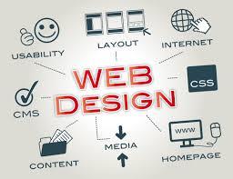 Creating Wordpress site for blogging