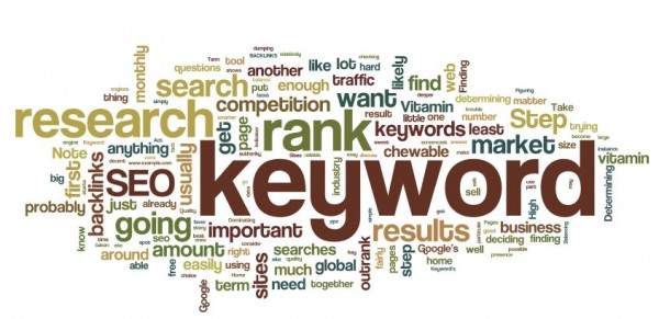 keyword research for my site.: want to buy for $2rmantech